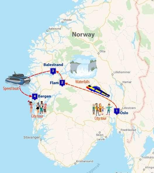 Norwegian fjords package tour